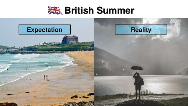 Two contrasting weather scenarios are shown to illustrate the difference between expectation and reality.